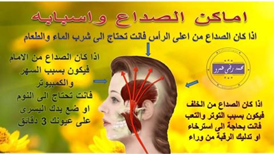 جودة عالية عنق الرحم الجر الرقبة ل صداع الرأس الخلفي الكتف ألم مع ce و fda